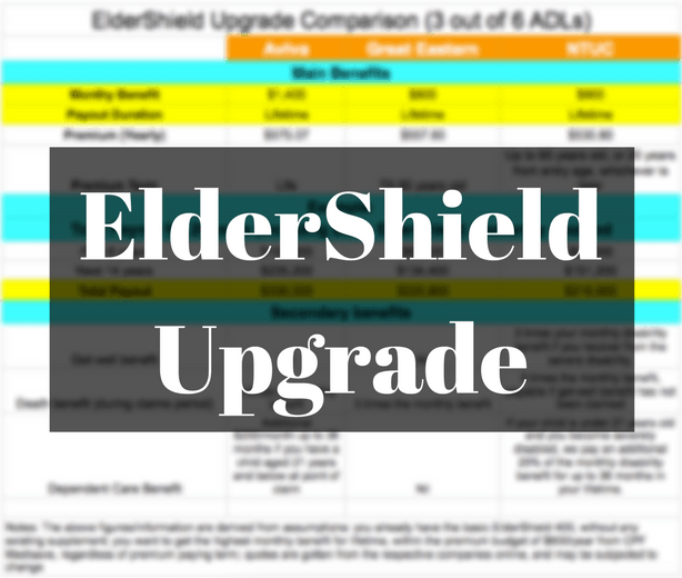 eldershield upgrade comparison