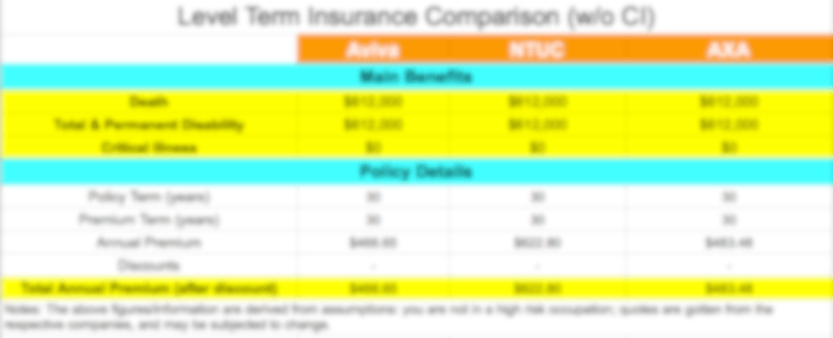 term insurance comparison featured small