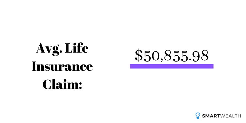 average life insurance claim