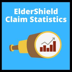 eldershield claim statistics