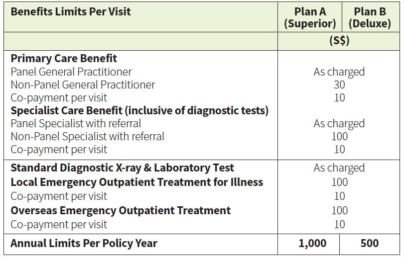 outpatient medicare coverage