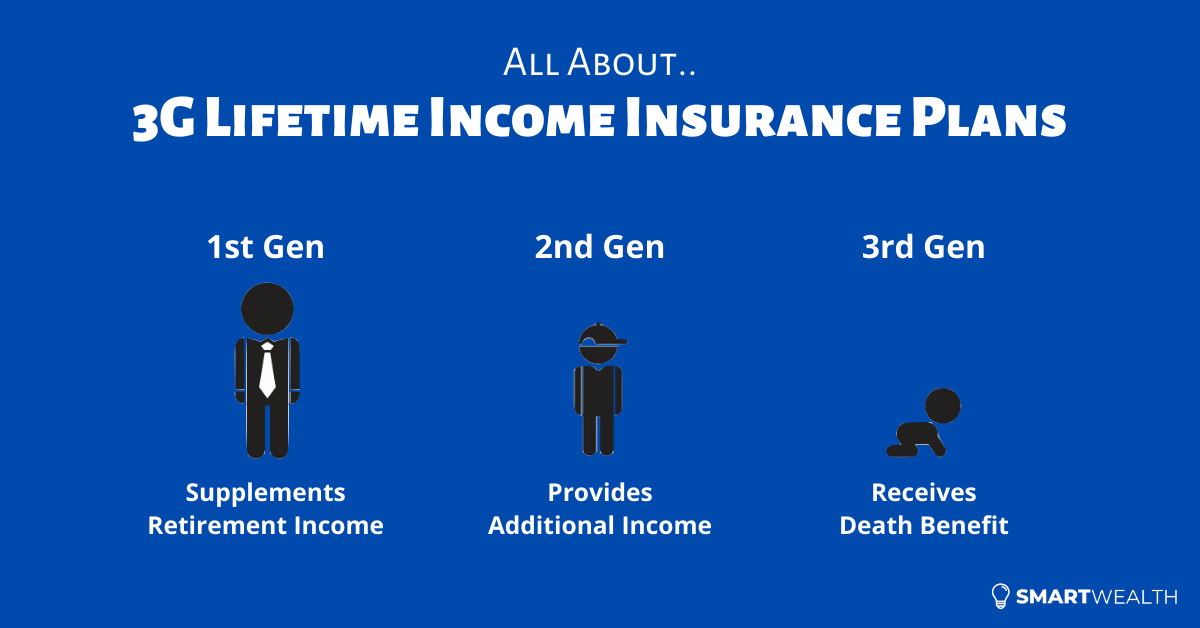 3G Lifetime Income Insurance Plans in Singapore: Guide (2020)
