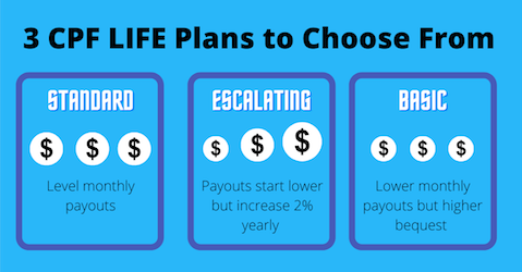 3 cpf life plans to choose from