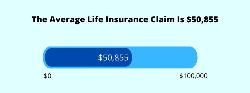 average life insurance claim singapore
