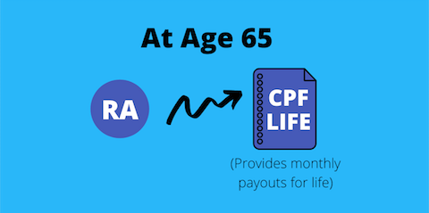 cpf retirement account at age 65