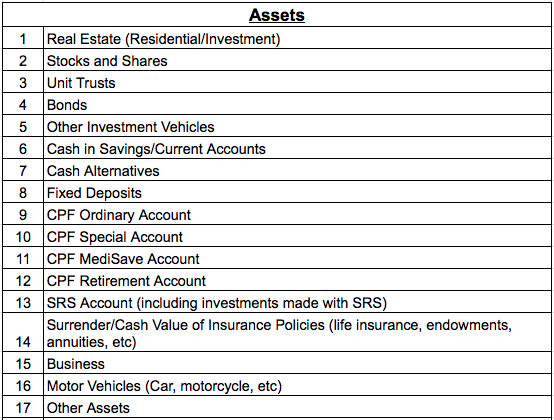 list of common assets
