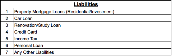list of common liabilities