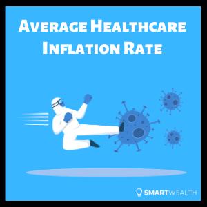average medical inflation rate singapore