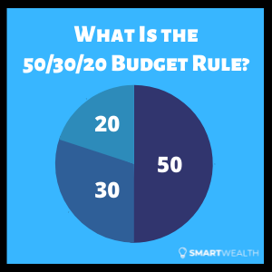 what is the 50/30/20 budgeting rule singapore