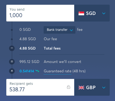 TransferWise Fees, Charges, and Exchange Rates