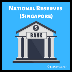 how much money (national reserves) does Singapore have